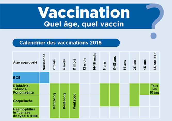 Le calendrier des vaccinations est élaboré par le ministère de la santé - AGIPI